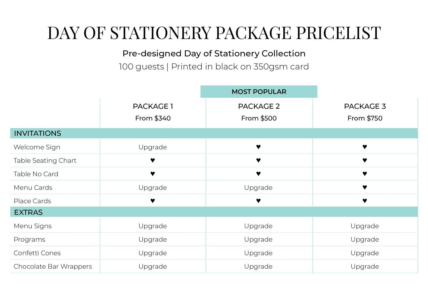 wedding day of stationery packages