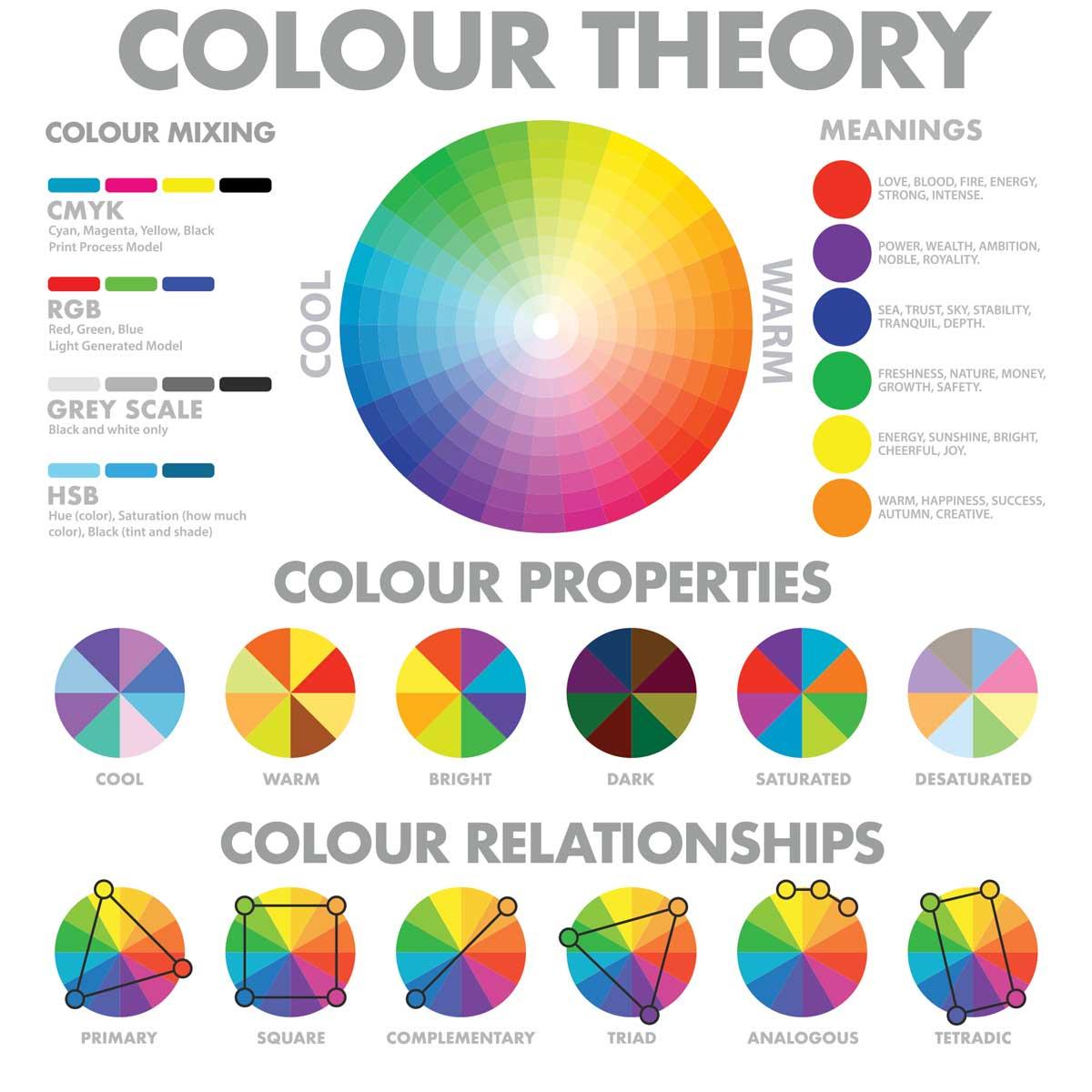 colour theory graph